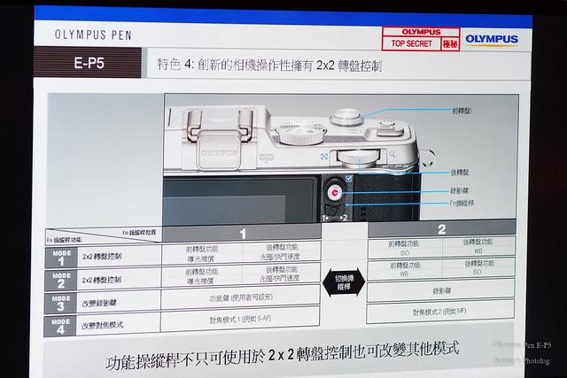 Olympus Pen E-P5 新品發表會-22