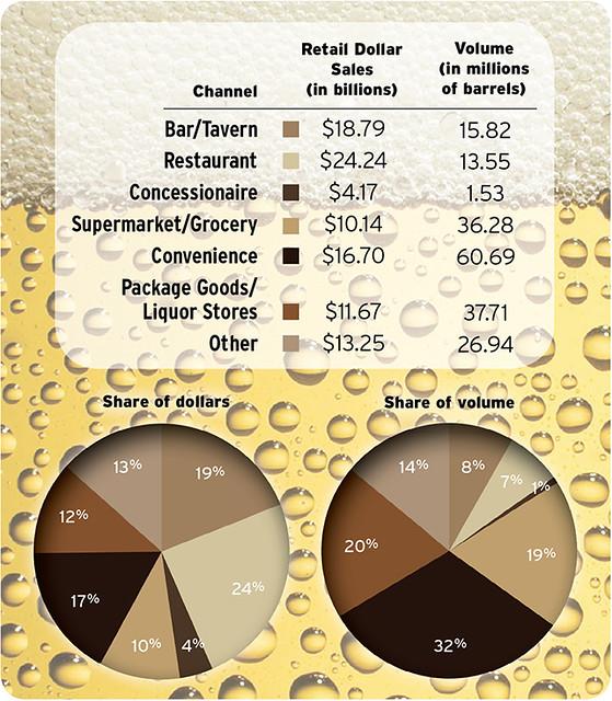 beer_sales642