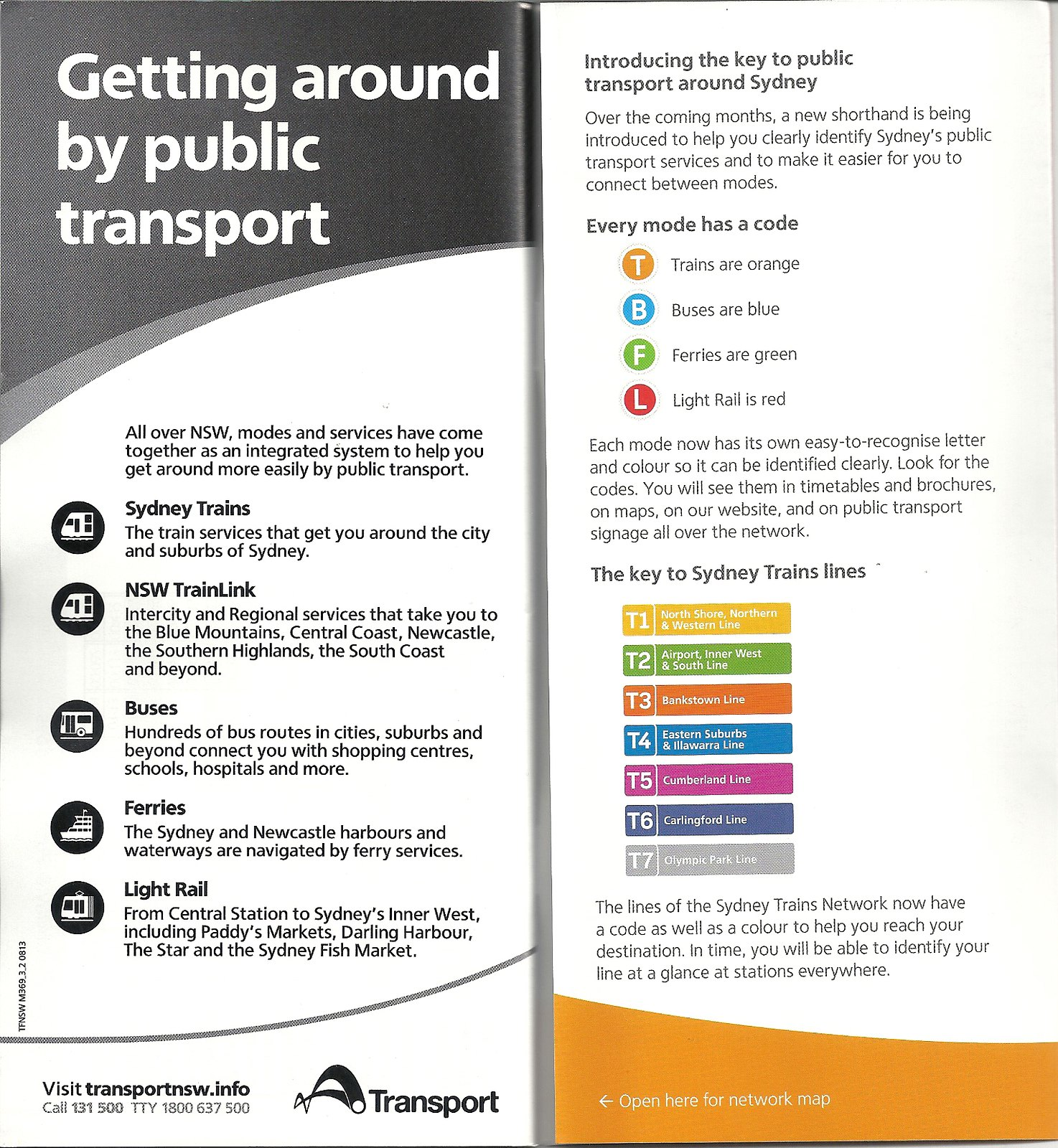 NSW Trainlink back pages by abesty92