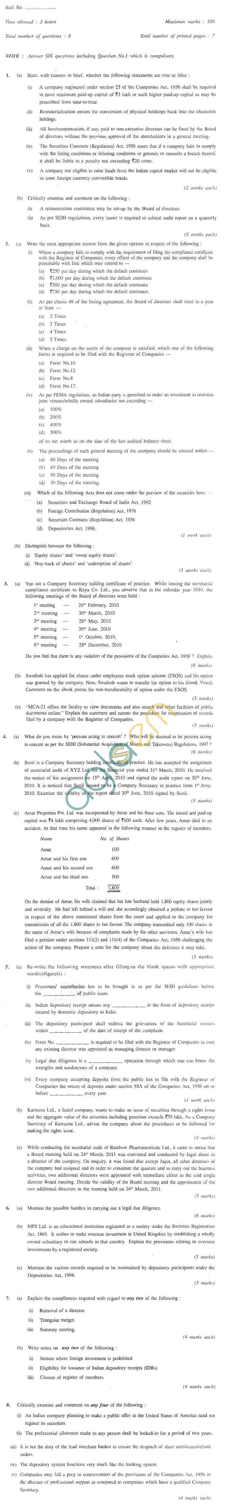CS Professional Question Papers Jun 2011 - Governance Business Ethics and Sustainability Module IV