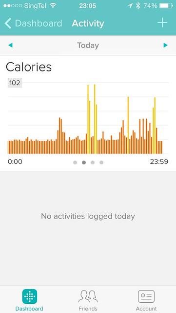 Fitbit iOS App - Calories