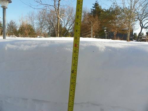 snowlevel