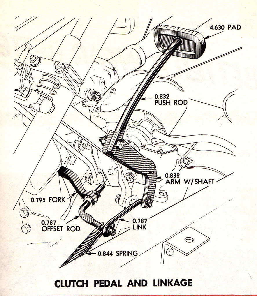 1950 Chevy Truck Wiring Harness Library 1951 3 Diagram Clutch Linkage Look Correct Message Forum Restoration And Repair Help