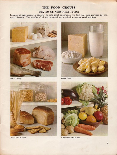Food groups - From a 60s meat industry cookbook