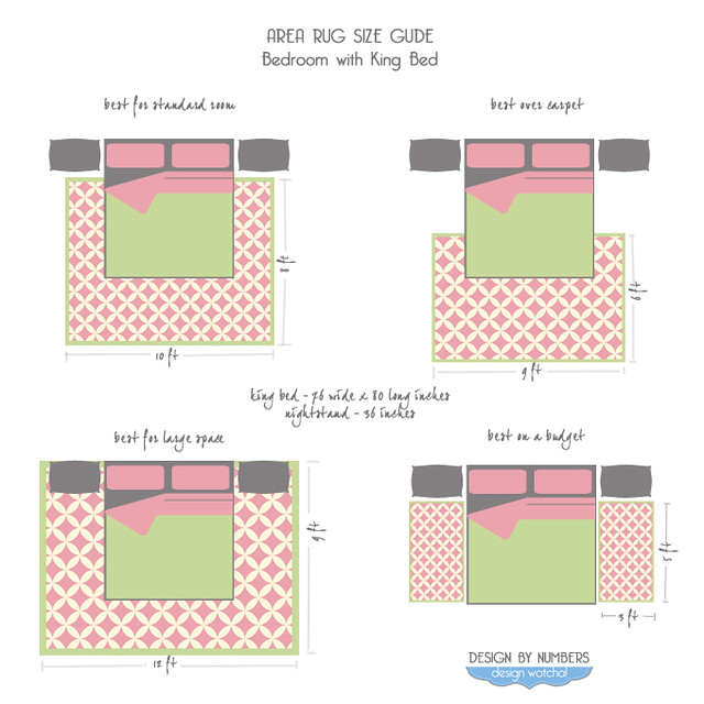 Area-Rug-Size-Guide-King-Bed