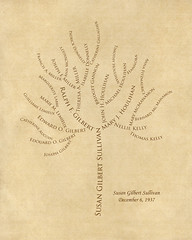 Family tree with names art beige brown ancestry