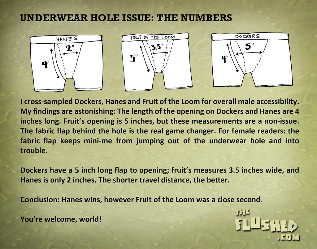 11 Undwear hole numbers