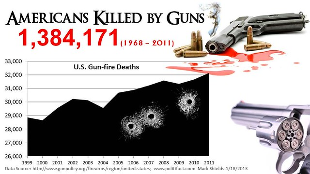 Header of American Gun