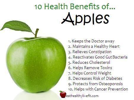 20. Apples