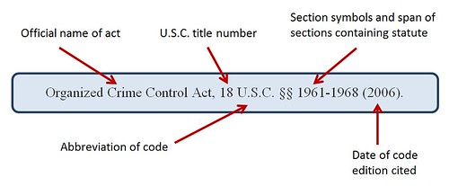 Codified Federal Statute Citation Example