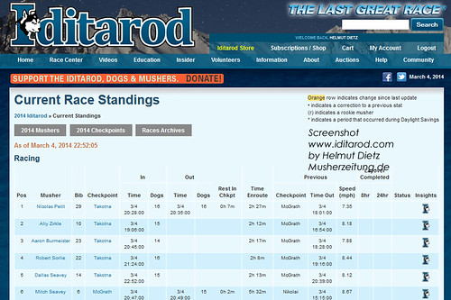 IDITAROD-2014-Current-Standings-02