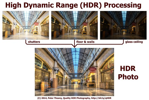 What is High Dynamic Range (HDR) photography?