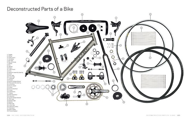 bike_deconstructed_inner