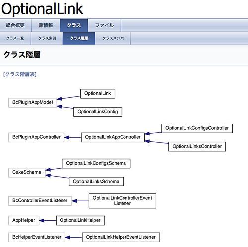 20150215_sc_class_document_optionallink