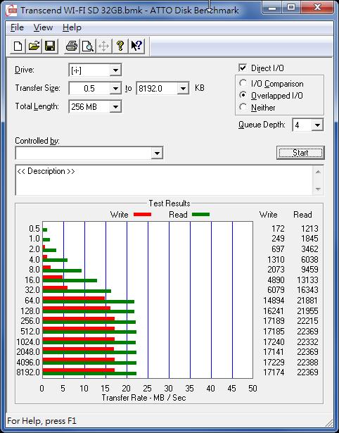 2013-10-16 00_39_57-Transcend WI-FI SD 32GB.bmk - ATTO Disk Benchmark