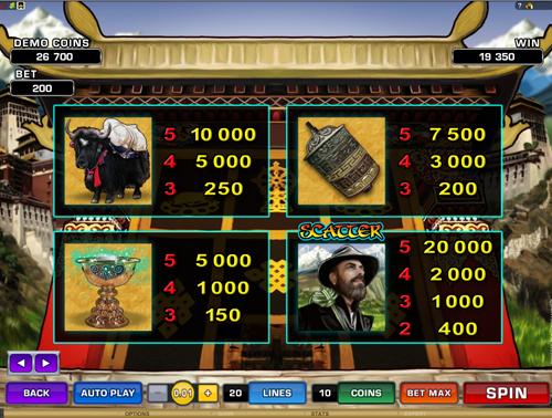 free Paradise Found slot payout