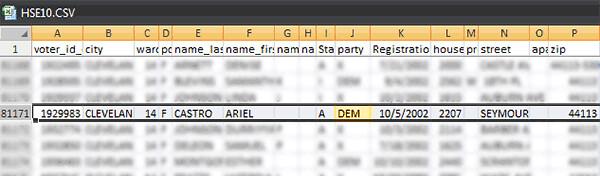 Ariel Castro, Cleveland Kidnapper, is a Registered Democrat