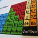 Periodic Table of Elements Cross Stitch by HugsAreFun