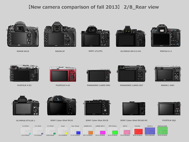 【New camera comparison of fall 2013】2/8_Rear View