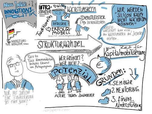 Innovationspolitik: Impulse von Prof. Hüter / graphic Recording by Tanja FÖHR