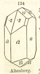 """British Library digitised image from page 186 of """"A System of Mineralogy. Descriptive Mineralogy ... By J. D. Dana ... aided by George Jarvis Brush ... Fifth edition. Rewritten and enlarged, etc"""""""