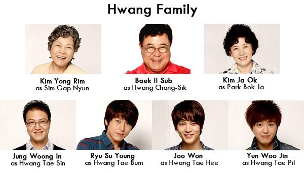 Keluarga Hwang