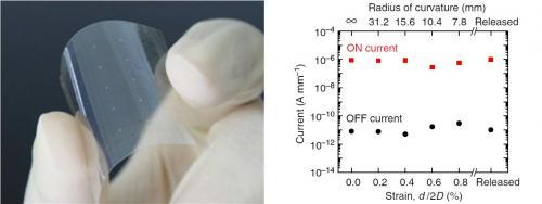 Японцы и финны научились превращать любые изделия из пластика в микросхемы