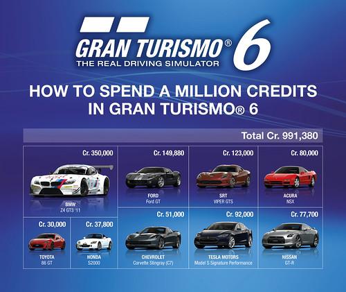 В Gran Turismo 6 пришли микротранзакции - Изображение 1