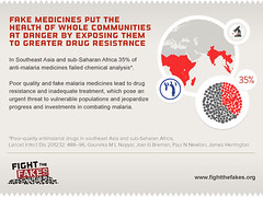 Fight the Fake: Fake Medicines put the Health of Whole Comunities at Danger