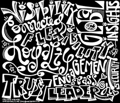 Dark backgrounds give hand-drawn word clouds a new look! #visualthinking #advertising #eventprofs https://t.co/W4KBuystHj
