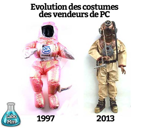 evolution-costume