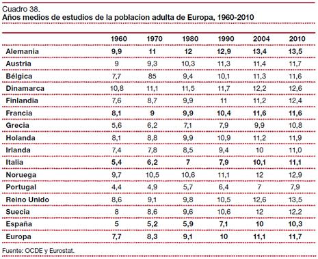 13l03 España 2033 Estudio PwC