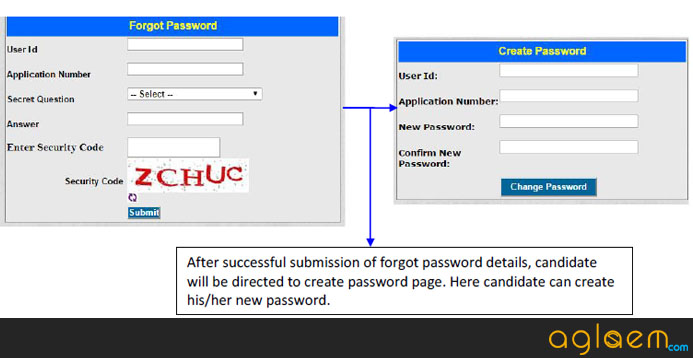 KCET Online Application Form Forgot Password