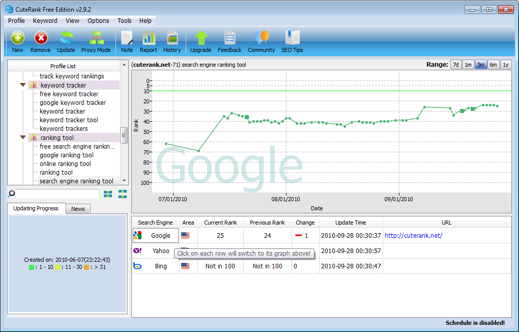 ranking-chart-single-search-engine