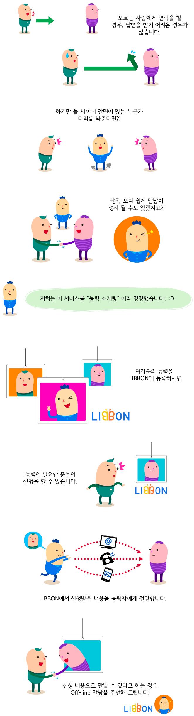 '능력자들 모두 모이세요!' 소셜능력허브 리본(LIBBON), '능력소개팅' 개시 - 'Startup's Story Platform'