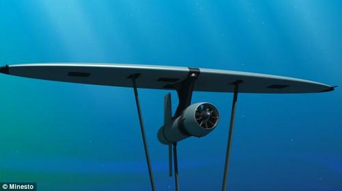 Подводные воздушные змеи будут ловить
