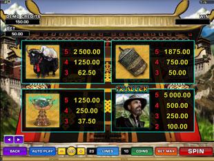 Paradise Found Slots Payout