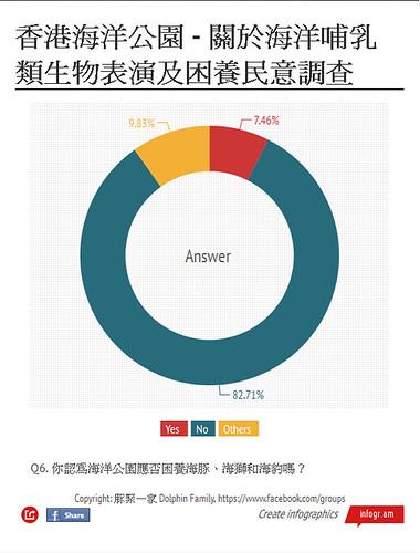 Questionnaire 6
