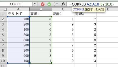 相関係数 CORREL