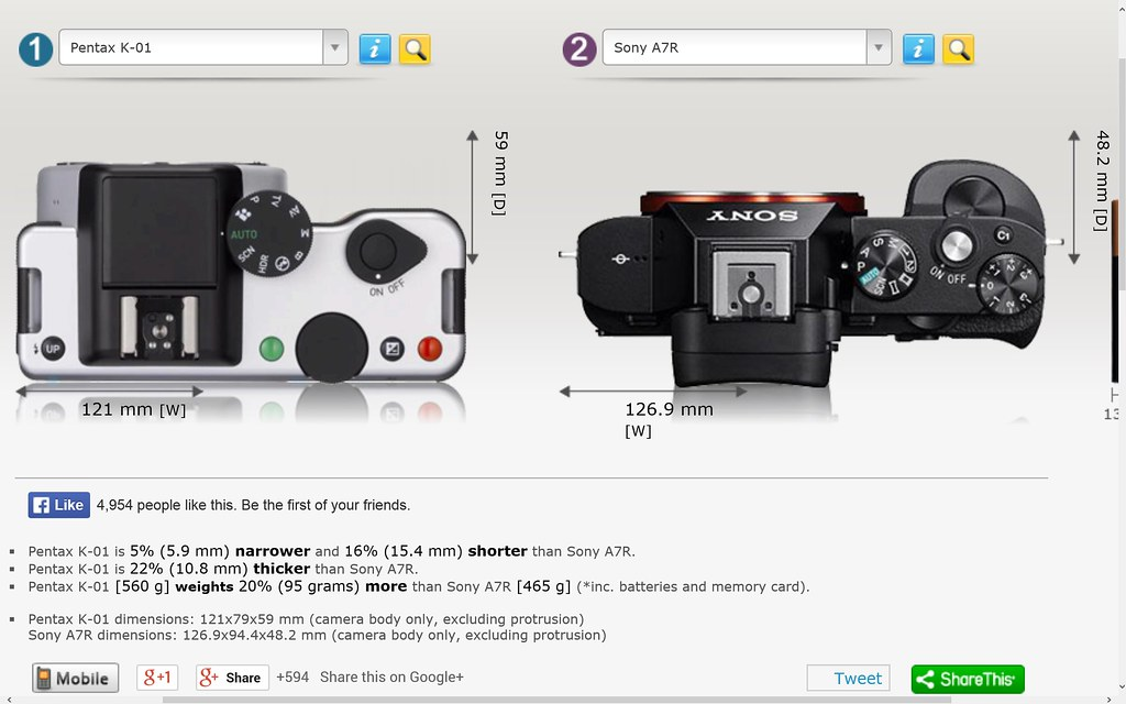 What We\'re Finding Wrong With the Sony A7 and A7r So Far - Page 2 ...