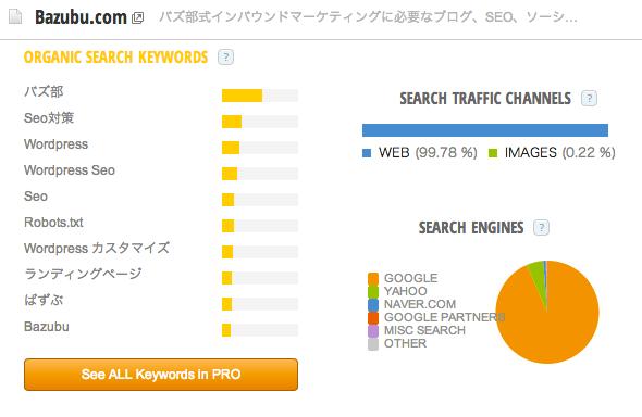 Bazubu_com_Traffic_Statistics_by_SimilarWeb.png