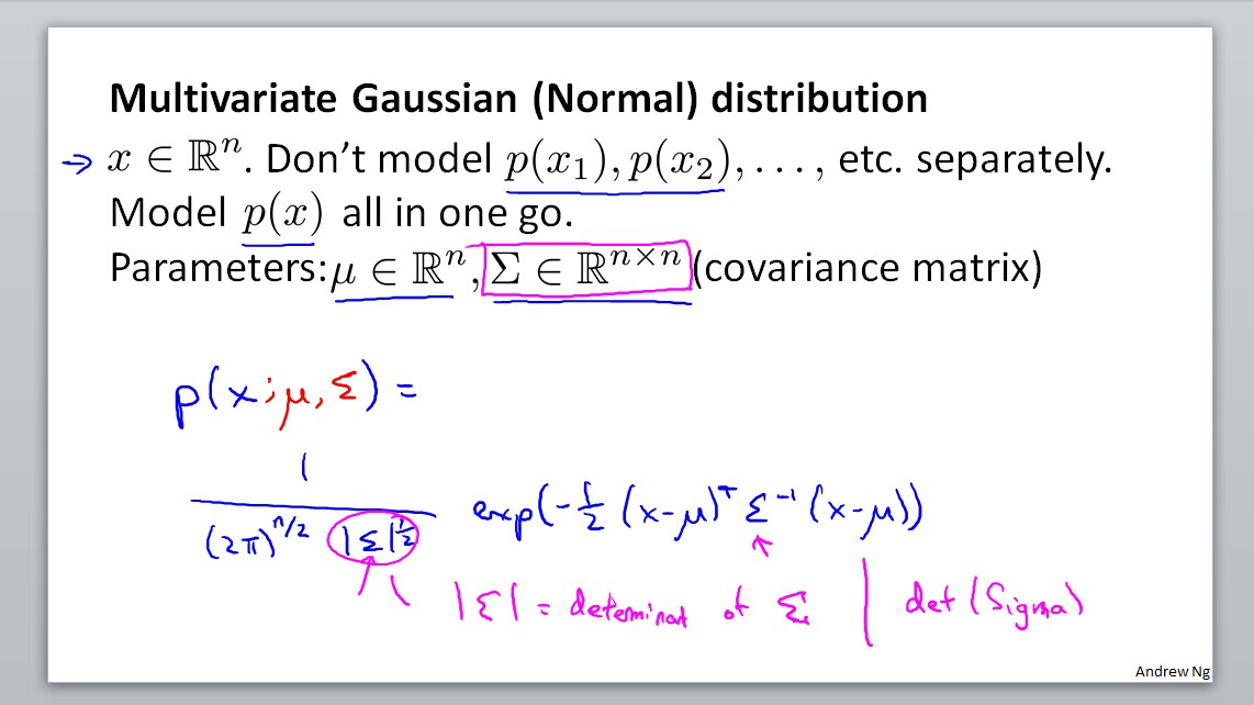 Multivariate Gaussian (Normal) distribution