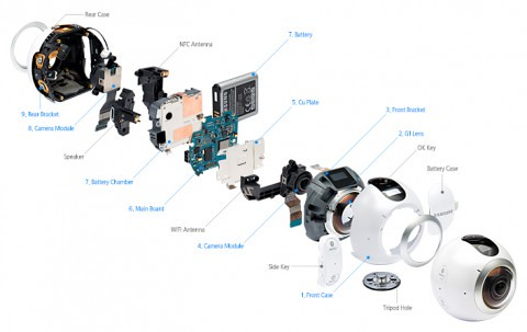 Samsung Gear 360 розглянули зсередини