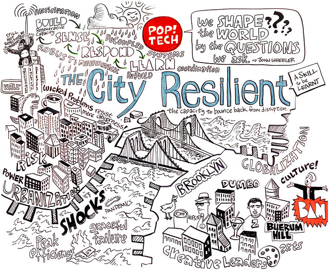 Day-1_The City Resilient
