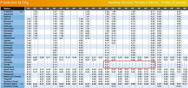 Metro summer timetables 2013-14: 39 minute gap for some inner-suburban stations in peak hour