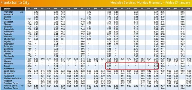 Metro summer timetables 2013-14: 39 minute gap for some inner-suburban stations in peak hour