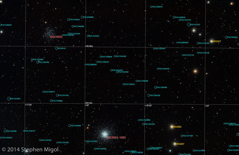 M53 Region Annotated
