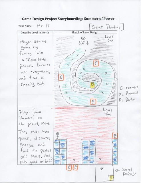 Star Portal Storyboard