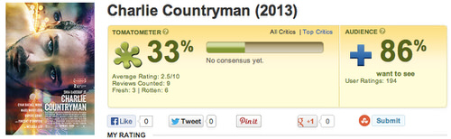 Charlie_Countryman_-_Rotten_Tomatoes-1