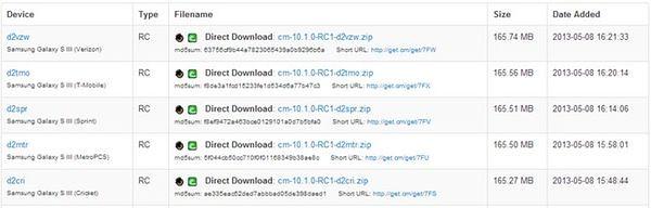 Скачать CyanogenMod 10.1 RC1